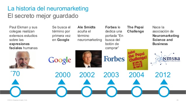 tres-estrategias-que-marcarn-el-marketing-del-futuro-25-638