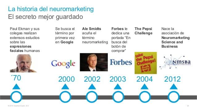 tres-estrategias-que-marcarn-el-marketing-del-futuro-25-638