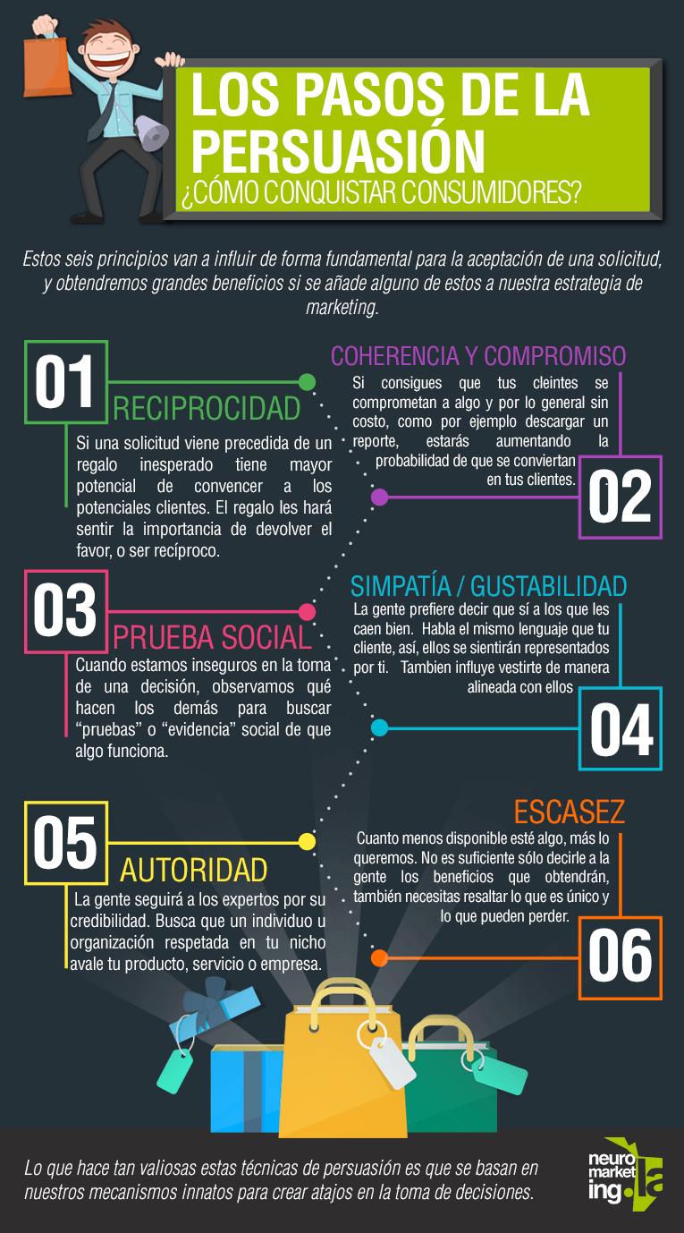 info_persuasion