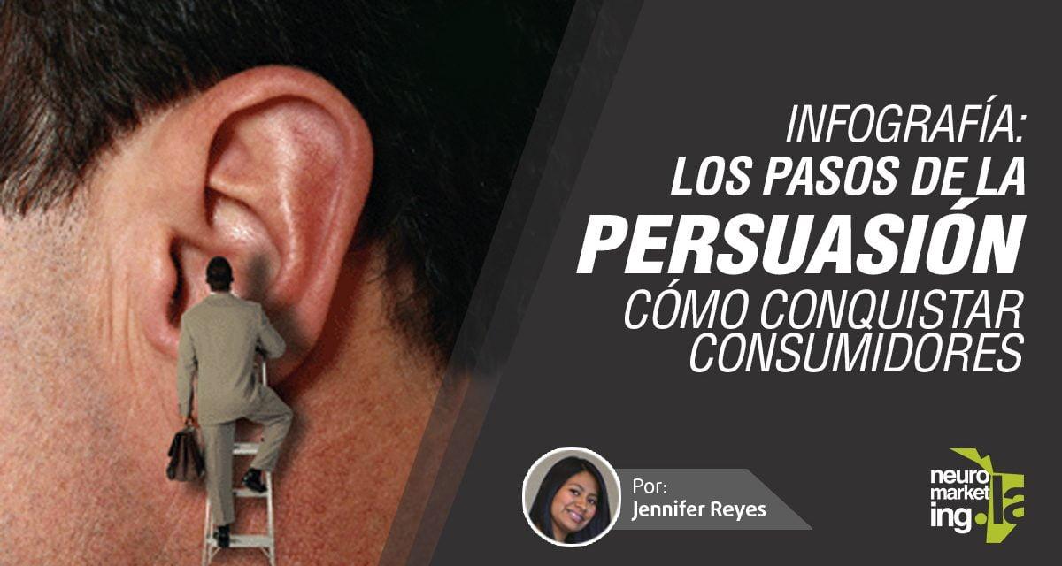 Infografía: Los pasos de la persuasión: Cómo conquistar consumidores