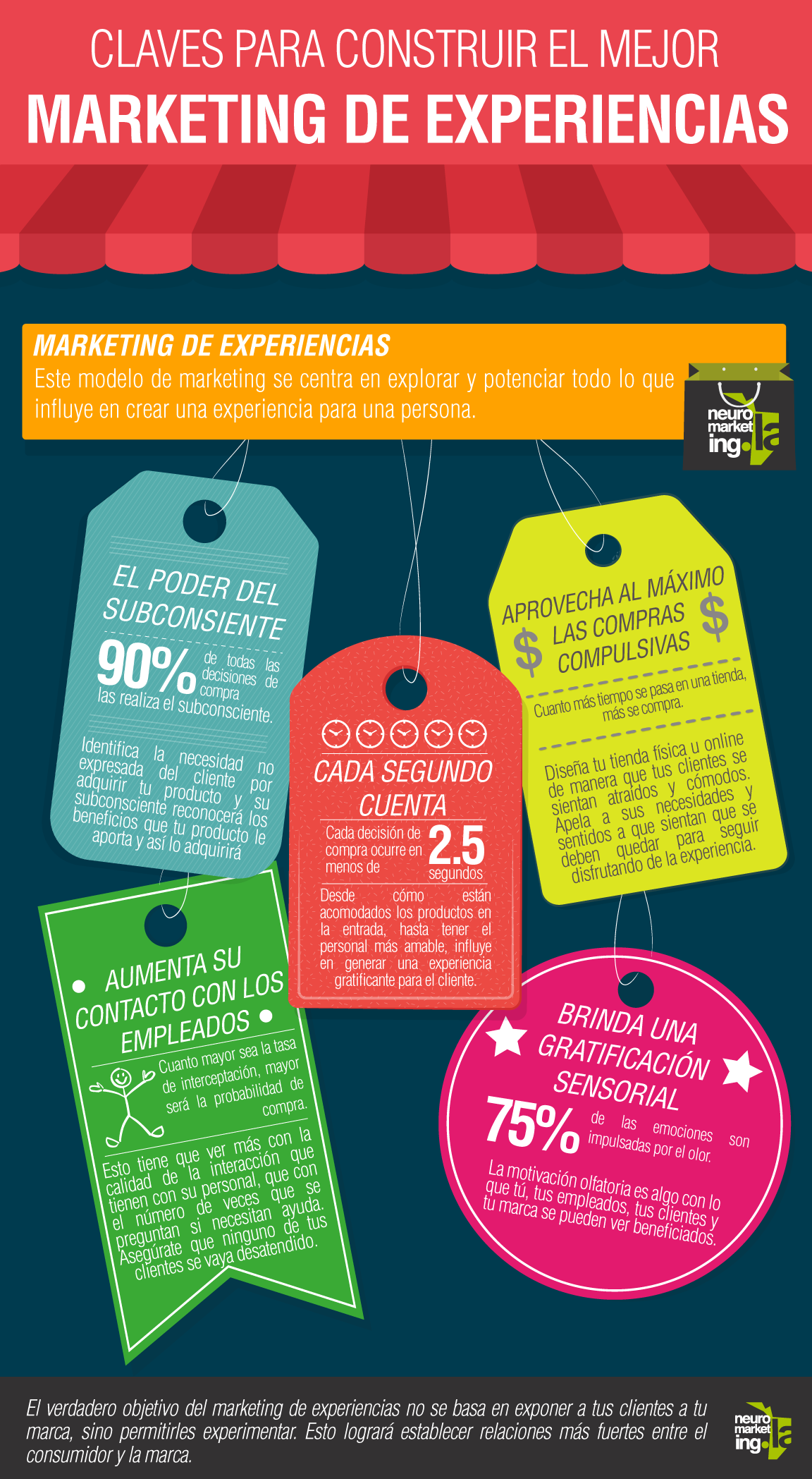 MARKETING-DE-EXPERIENCIAS