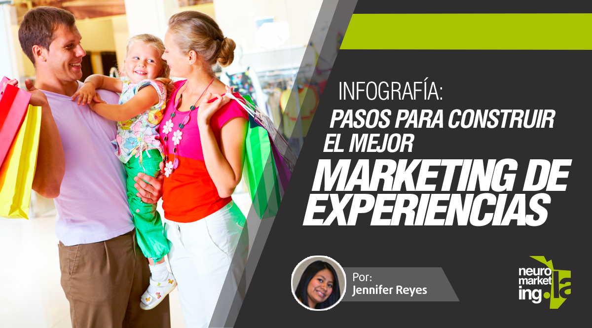 marketing-experiencias