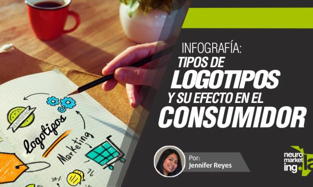 Infografía: Tipos de logotipos y su efecto en el consumidor
