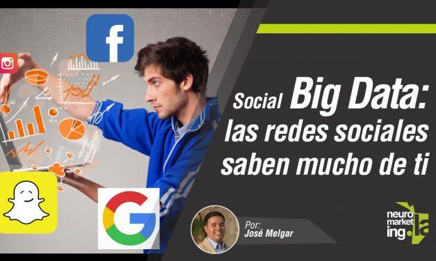 Social Big Data: Patrones de conducta en las redes sociales