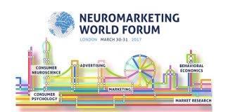 Neuromarketing world forum 2017