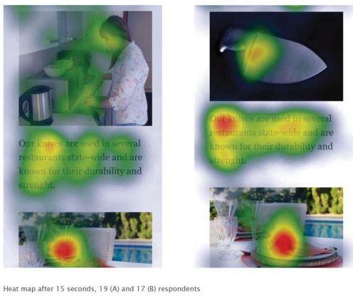 Aplicación del eye tracking en email marketing