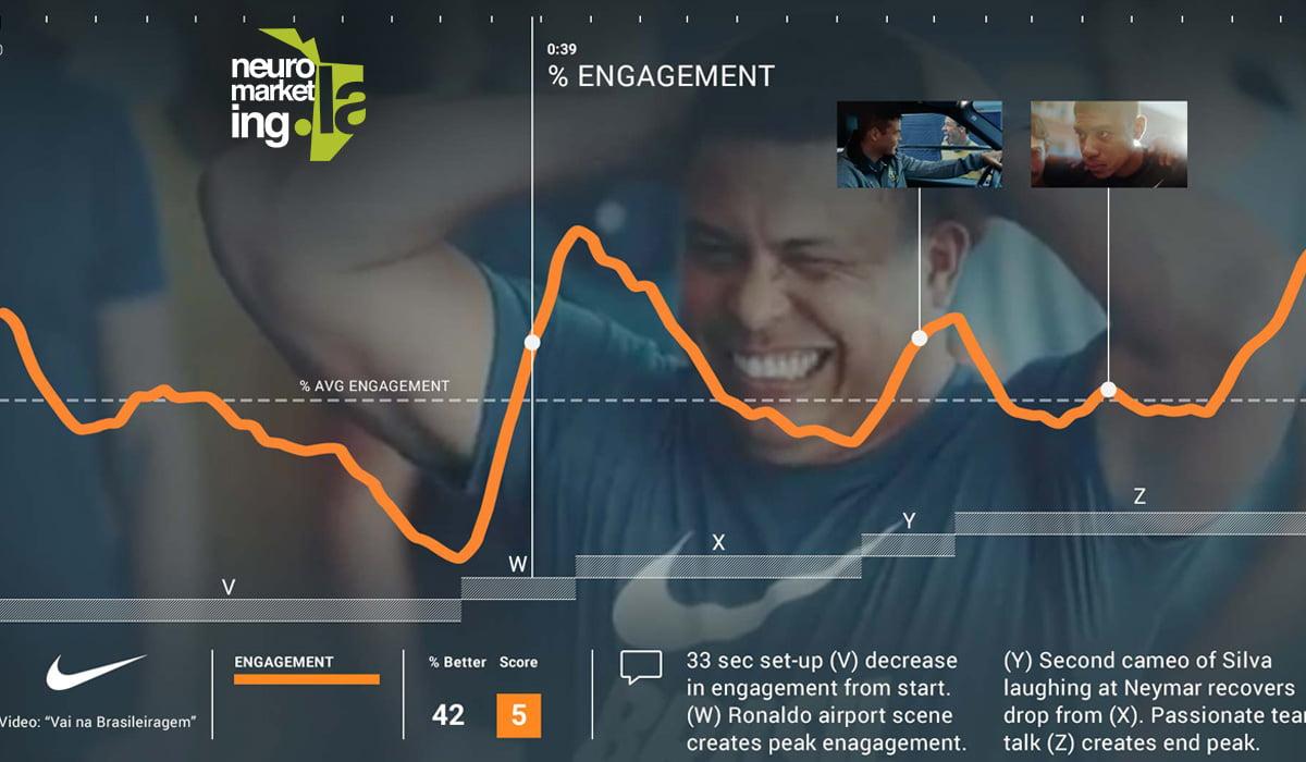Incesante periscopio gas  Emociones en la Copa del Mundo: la batalla entre Nike y Adidas